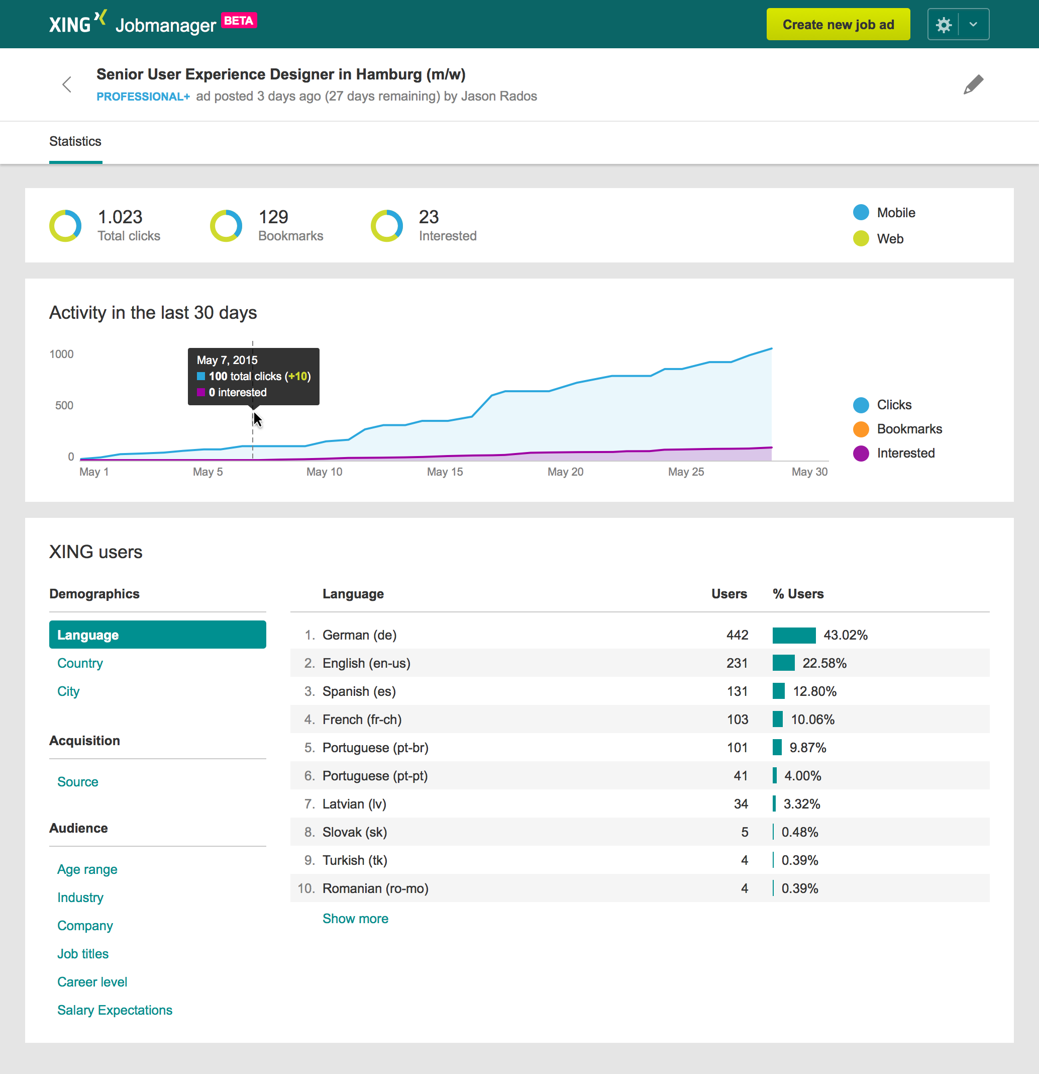 JobManager Stats 2015